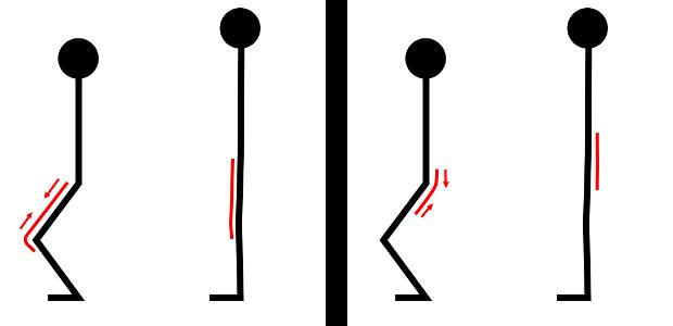 knee pain stick figures