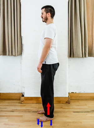 posture imagery press into floor